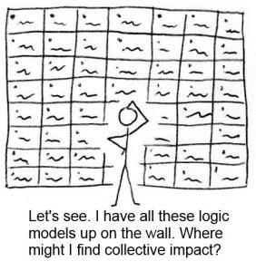 logicmodels
