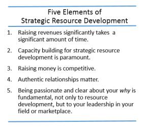 5 elements of SRD